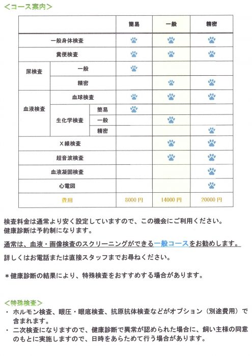 ワンちゃん・猫ちゃんも健康診断で早期発見・早期治療を!!